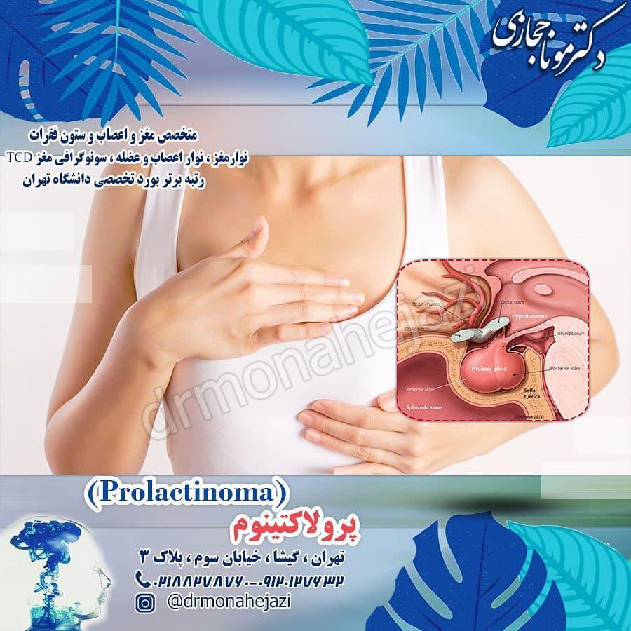 پرولاکتینوم